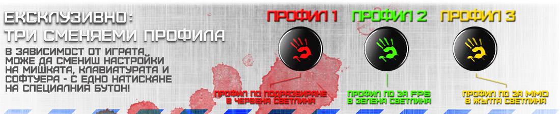 A4Tech-Bloody-ZL5-SNIPER-игри-геймърска-периферия